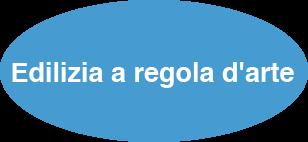 edilizia_a_regola_darte